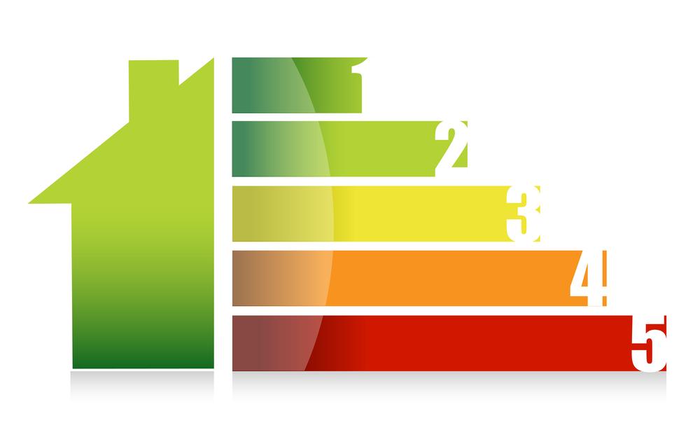 Quelles sont les types de construction les moins énergivores ?